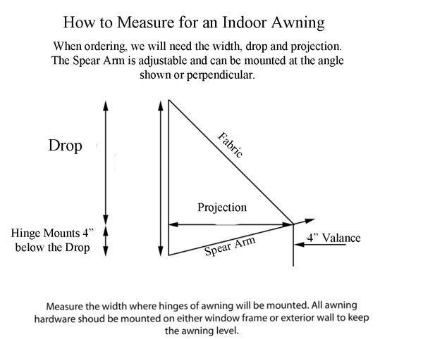 On How To Measure Interior Awnings
